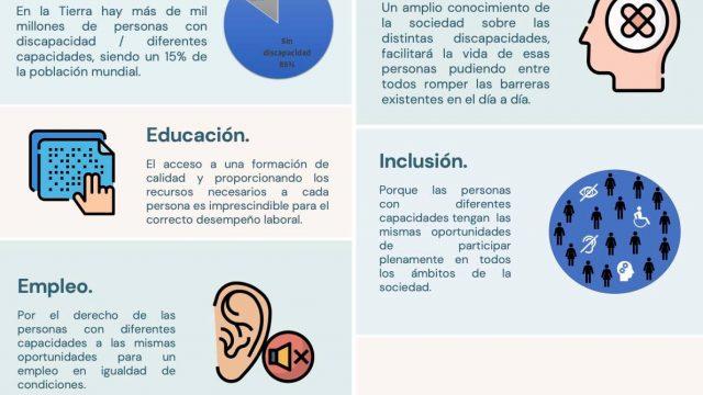 dia_internacional_discapacidad.jpg